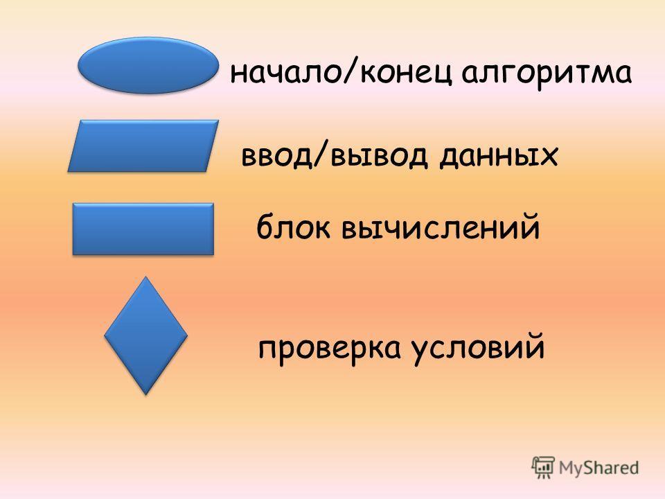начало/конец алгоритма ввод/вывод данных блок вычислений проверка условий