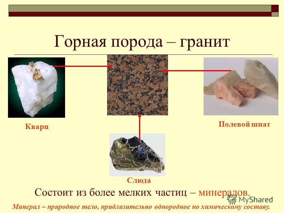 Горная порода – гранит Кварц Полевой шпат Слюда Состоит из более мелких частиц – минералов. Минерал – природное тело, приблизительно однородное по химическому составу.