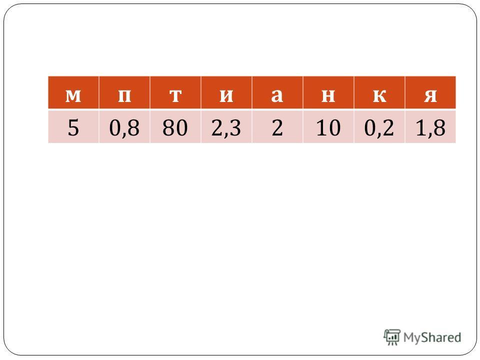 мптианкя 50,8802,32100,21,8