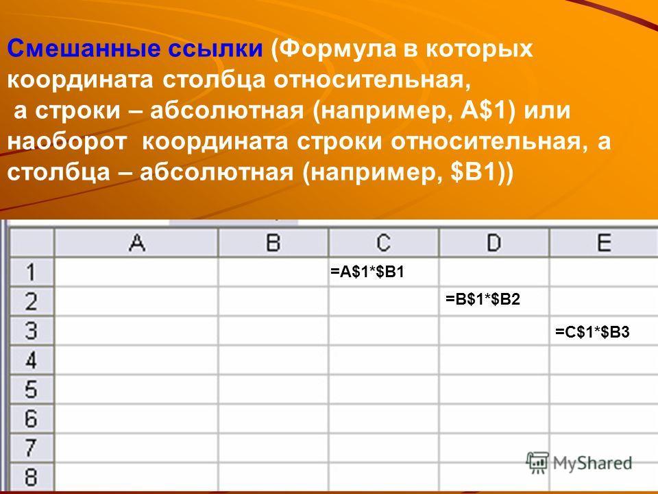 Смешанные ссылки (Формула в которых координата столбца относительная, а строки – абсолютная (например, A$1) или наоборот координата строки относительная, а столбца – абсолютная (например, $B1)) =A$1*$B1 =B$1*$B2 =C$1*$B3