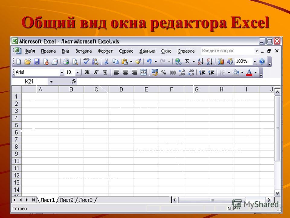 Общий вид окна редактора Excel Строка формул Поле имени Заголовок столбца Заголовок строки Ярлычки листов Полосы прокрутки – горизонтальная и вертикальная