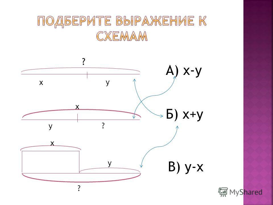 х y ? х y? ? y х А) x-y Б) x+y В) y-x