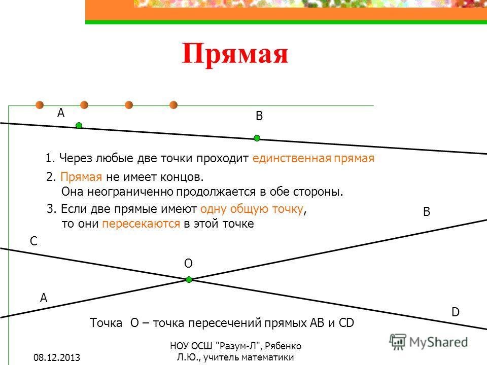 Прямая А В 1. Через любые две точки проходит единственная прямая 2. Прямая не имеет концов. Она неограниченно продолжается в обе стороны. 3. Если две прямые имеют одну общую точку, то они пересекаются в этой точке А В С D O Точка О – точка пересечени