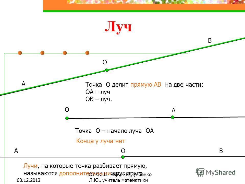 Луч О Точка О делит прямую АВ на две части: ОА – луч ОВ – луч. А В О А Точка О – начало луча ОА Конца у луча нет А В Лучи, на которые точка разбивает прямую, называются дополнительными друг другу О 08.12.2013 НОУ ОСШ