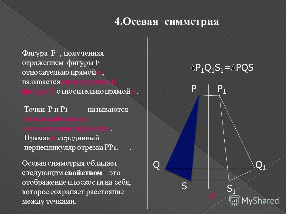 P 1 Q 1 S 1 = PQS 4.Осевая симметрия P Q S n P1P1 Q1Q1 S1S1 Точки P и P 1 называются симметричными относительно прямой n. Прямая n серединный перпендикуляр отрезка PP 1.. Фигура F, полученная отражением фигуры F относительно прямой n, называется симм