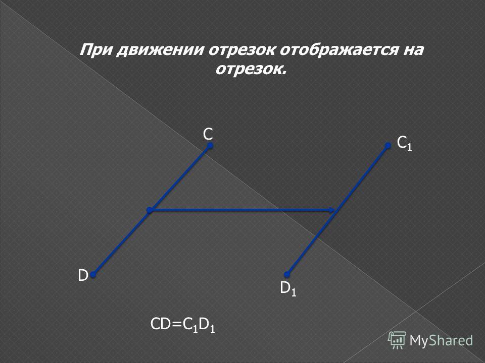 При движении отрезок отображается на отрезок. С D C1C1 D1D1 CD=C 1 D 1