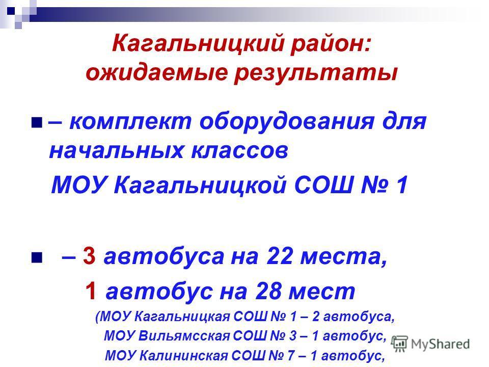 Кагальницкий район: ожидаемые результаты – комплект оборудования для начальных классов МОУ Кагальницкой СОШ 1 – 3 автобуса на 22 места, 1 автобус на 28 мест (МОУ Кагальницкая СОШ 1 – 2 автобуса, МОУ Вильямсская СОШ 3 – 1 автобус, МОУ Калининская СОШ