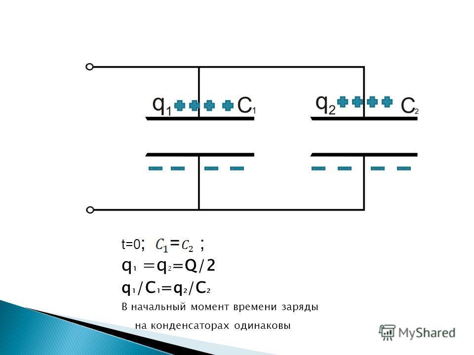 t=0 ; = ; q 1 =q 2 =Q/2 q 1 /С 1 =q 2 /С 2 В начальный момент времени заряды на конденсаторах одинаковы