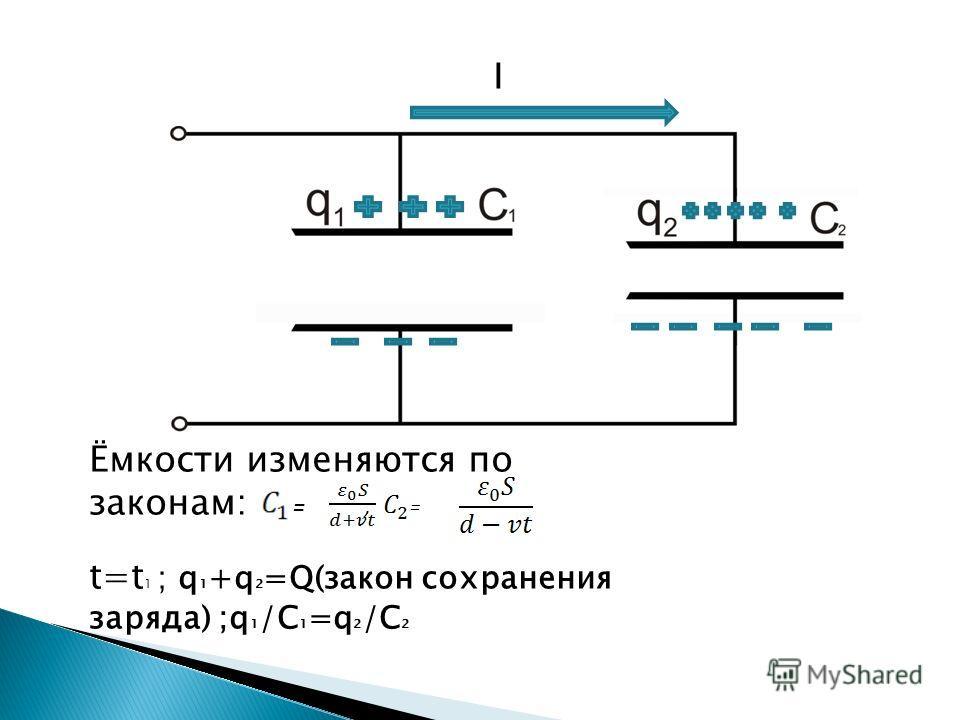 I Ёмкости изменяются по законам: =, = t=t 1 ; q 1 +q 2 =Q(закон сохранения заряда) ;q 1 /C 1 =q 2 /С 2