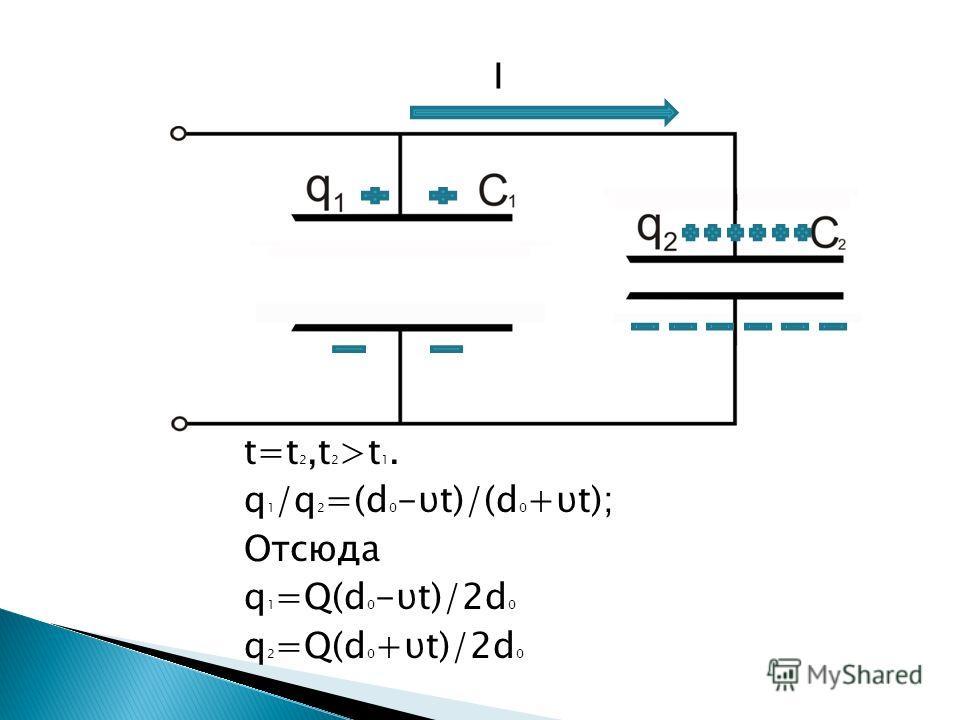 I t=t 2,t 2 >t 1. q 1 /q 2 =(d 0 -υt)/(d 0 +υt); Отсюда q 1 =Q(d 0 -υt)/2d 0 q 2 =Q(d 0 +υt)/2d 0
