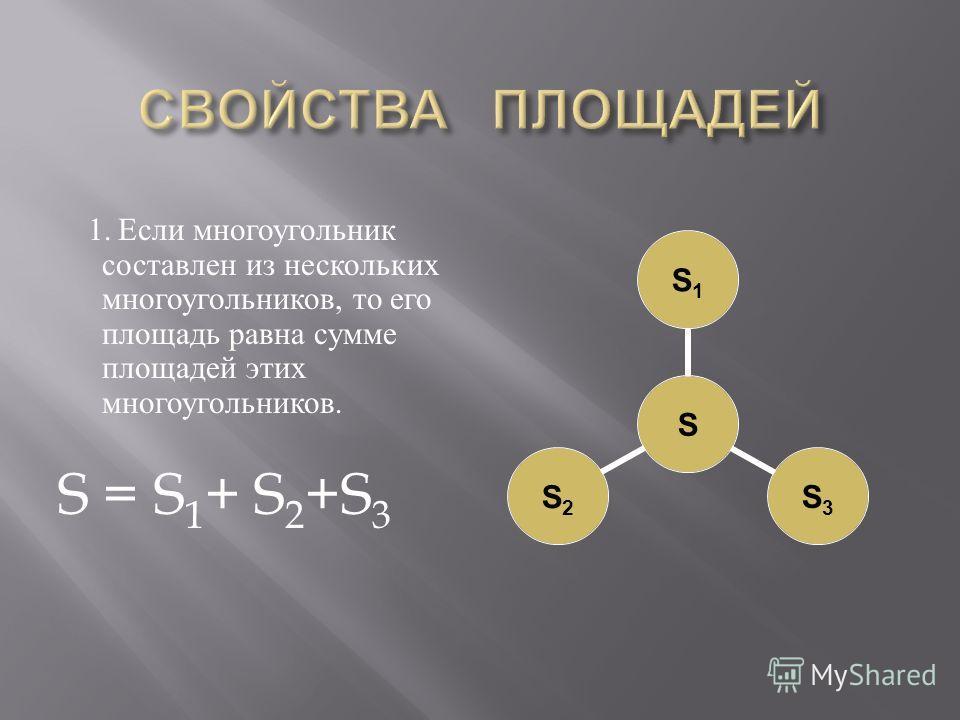 1. Если многоугольник составлен из нескольких многоугольников, то его площадь равна сумме площадей этих многоугольников. S = S 1 + S 2 +S 3 S S1 S3S2