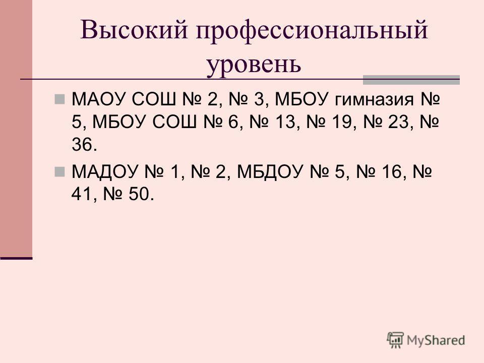 Высокий профессиональный уровень МАОУ СОШ 2, 3, МБОУ гимназия 5, МБОУ СОШ 6, 13, 19, 23, 36. МАДОУ 1, 2, МБДОУ 5, 16, 41, 50.