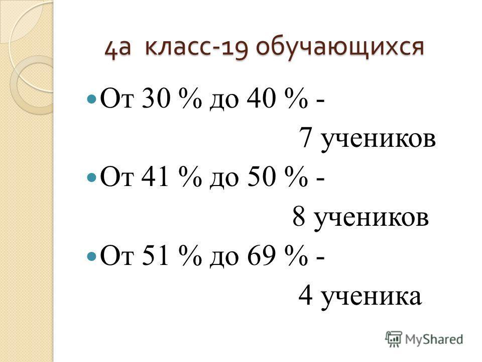 4 а класс -19 обучающихся 4 а класс -19 обучающихся От 30 % до 40 % - 7 учеников От 41 % до 50 % - 8 учеников От 51 % до 69 % - 4 ученика