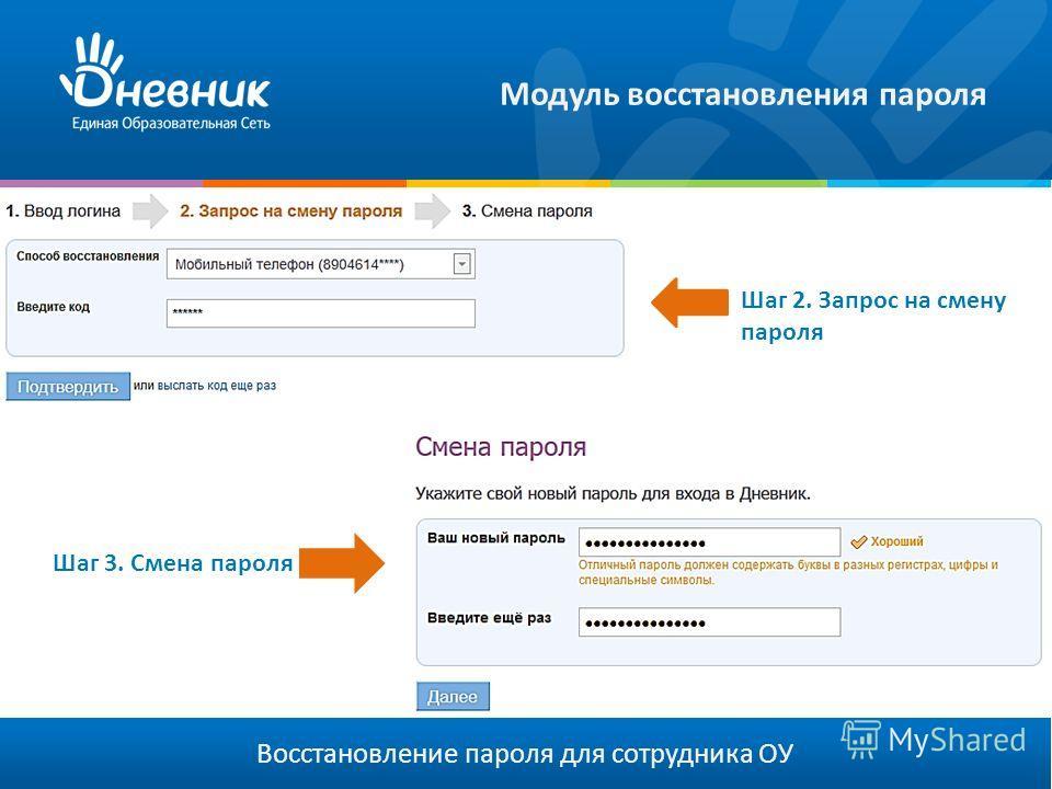 Модуль восстановления пароля Восстановление пароля для сотрудника ОУ Шаг 2. Запрос на смену пароля Шаг 3. Смена пароля