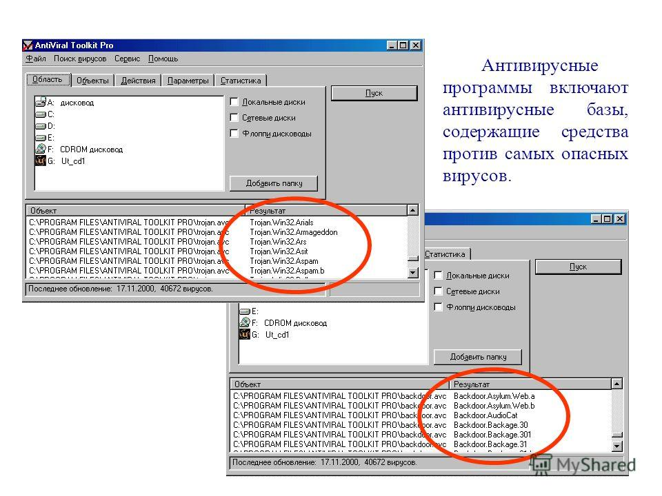 Антивирусные программы включают антивирусные базы, содержащие средства против самых опасных вирусов.