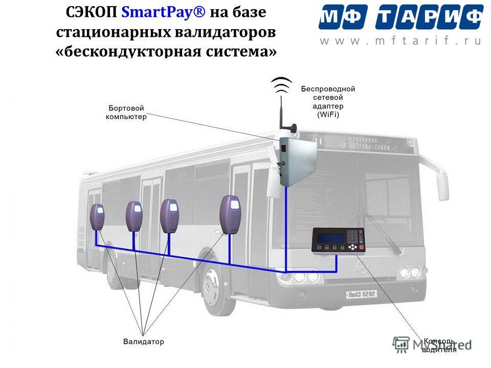 СЭКОП SmartPay на базе стационарных валидаторов «бескондукторная система»