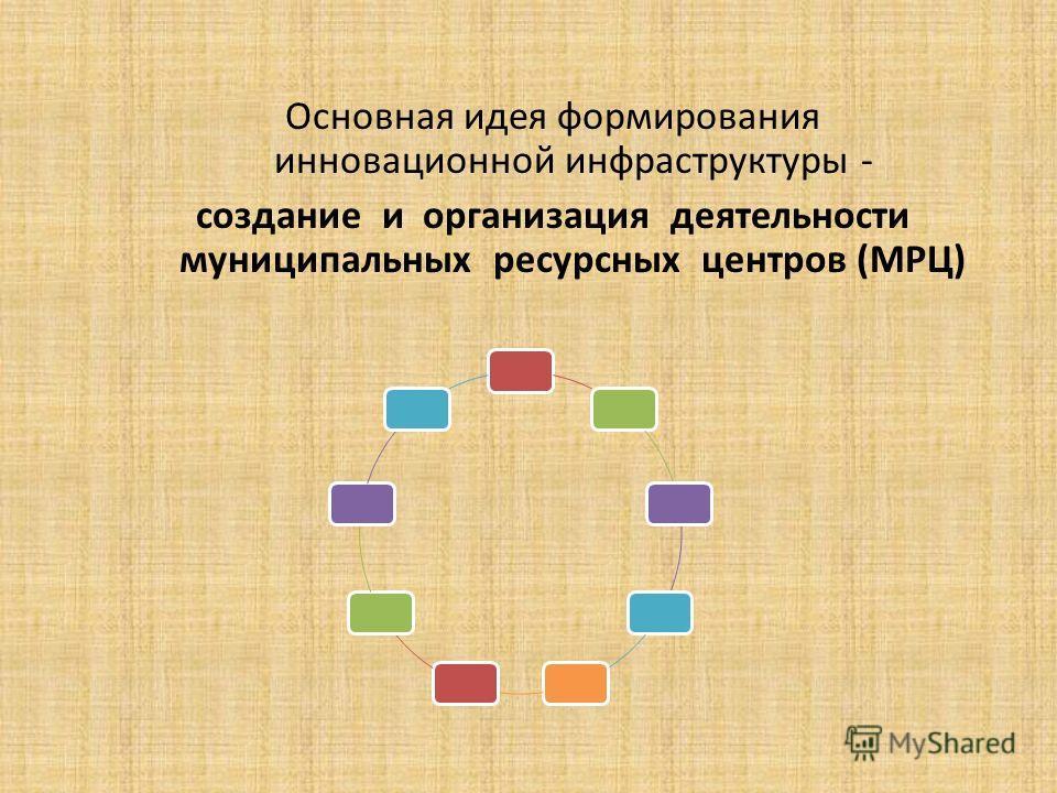 Основная идея формирования инновационной инфраструктуры - создание и организация деятельности муниципальных ресурсных центров (МРЦ)