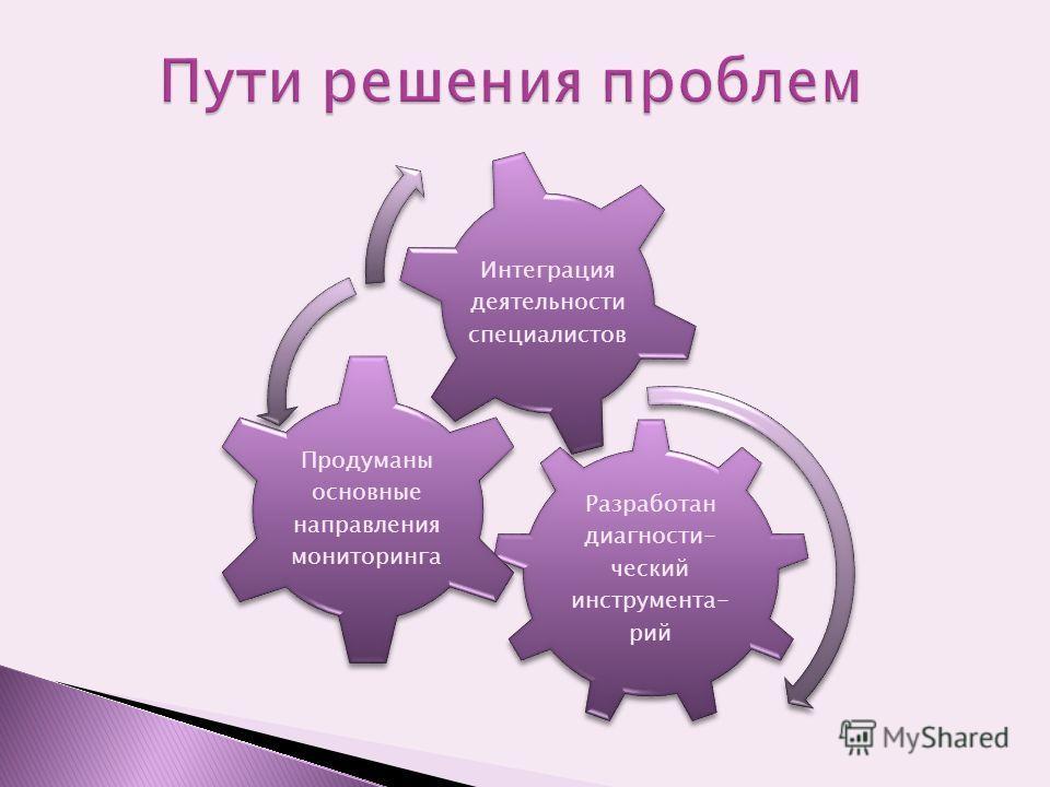 Пути решения проблем Разработан диагности- ческий инструмента- рий Продуманы основные направления мониторинга Интеграция деятельности специалистов