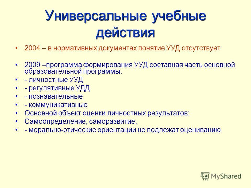 Универсальные учебные действия 2004 – в нормативных документах понятие УУД отсутствует 2009 –программа формирования УУД составная часть основной образовательной программы. - личностные УУД - регулятивные УДД - познавательные - коммуникативные Основно