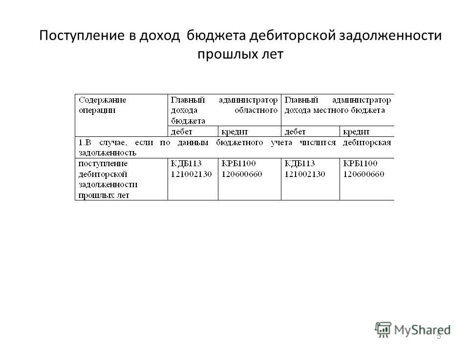 Поступление в доход бюджета дебиторской задолженности прошлых лет 5
