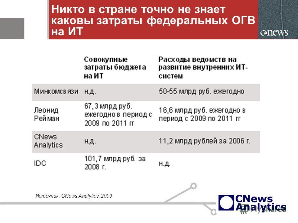 Никто в стране точно не знает каковы затраты федеральных ОГВ на ИТ Источник: CNews Analytics, 2009