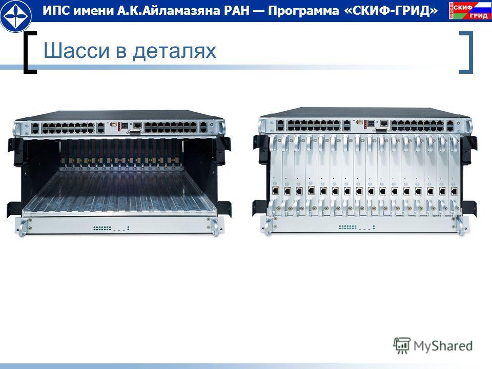 ИПС имени А.К.Айламазяна РАН Программа «СКИФ-ГРИД» Шасси в деталях