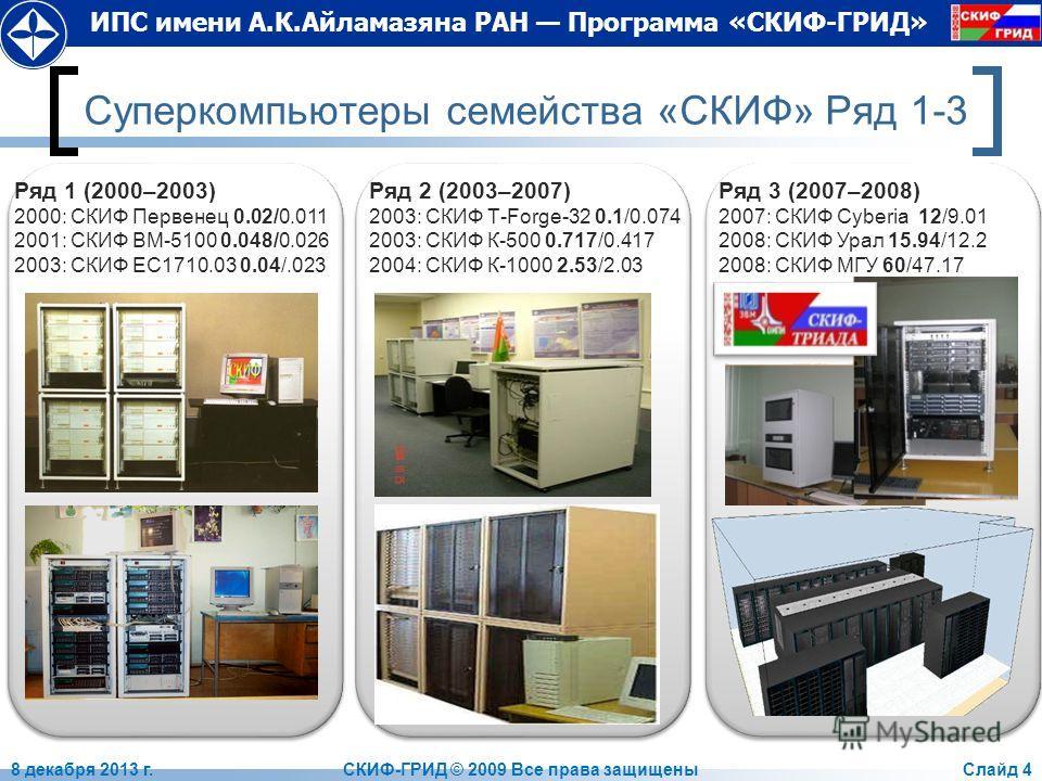 ИПС имени А.К.Айламазяна РАН Программа «СКИФ-ГРИД» Суперкомпьютеры семейства «СКИФ» Ряд 1-3 Ряд 1 (2000–2003) 2000: СКИФ Первенец 0.02/0.011 2001: СКИФ ВМ-5100 0.048/0.026 2003: СКИФ ЕС1710.03 0.04/.023 Ряд 2 (2003–2007) 2003: СКИФ Т-Forge-32 0.1/0.0