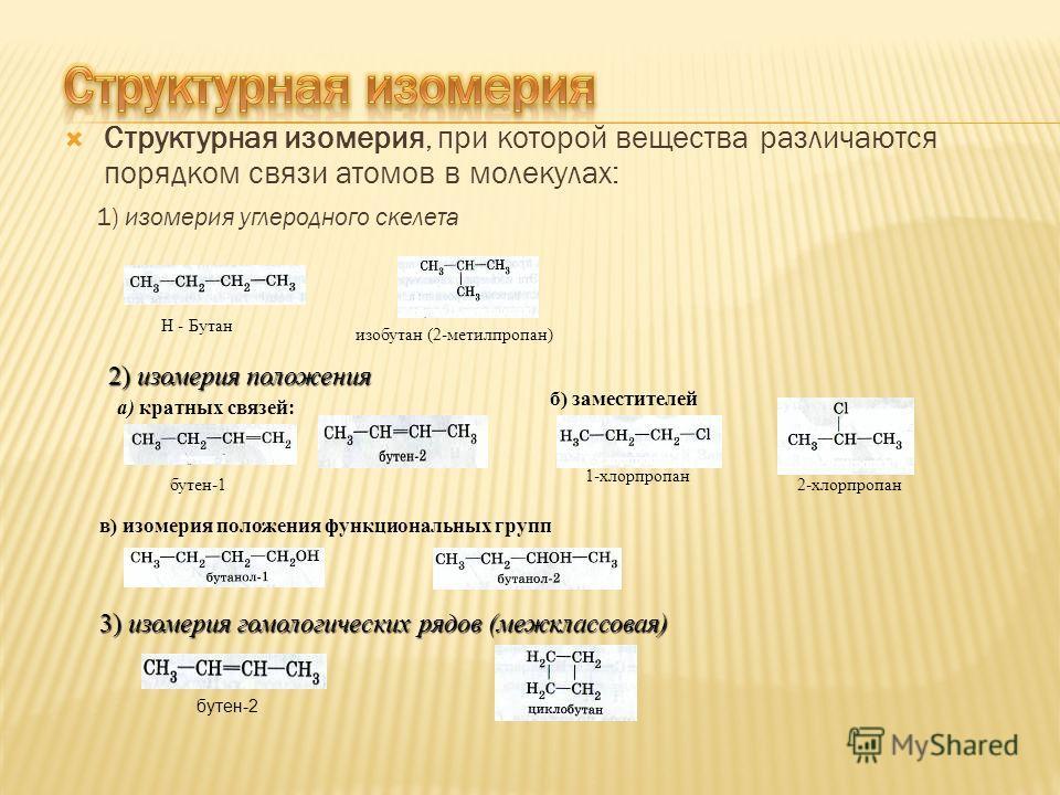 Структурная изомерия, при которой вещества различаются порядком связи атомов в молекулах: 1) изомерия углеродного скелета Н - Бутан изобутан (2-метилпропан) 2) изомерияположения 2) изомерия положения а) кратных связей: бутен-1 б) заместителей 1-хлорп