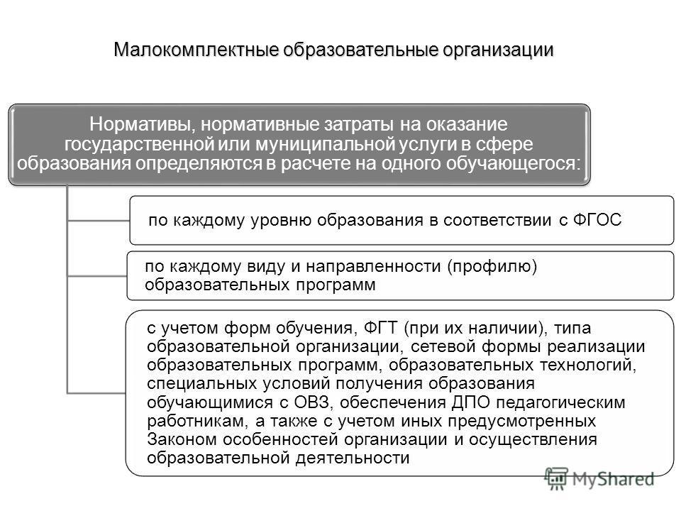 Малокомплектные образовательные организации Высшая школа экономики, Москва, 2013 Нормативы, нормативные затраты на оказание государственной или муниципальной услуги в сфере образования определяются в расчете на одного обучающегося: по каждому уровню