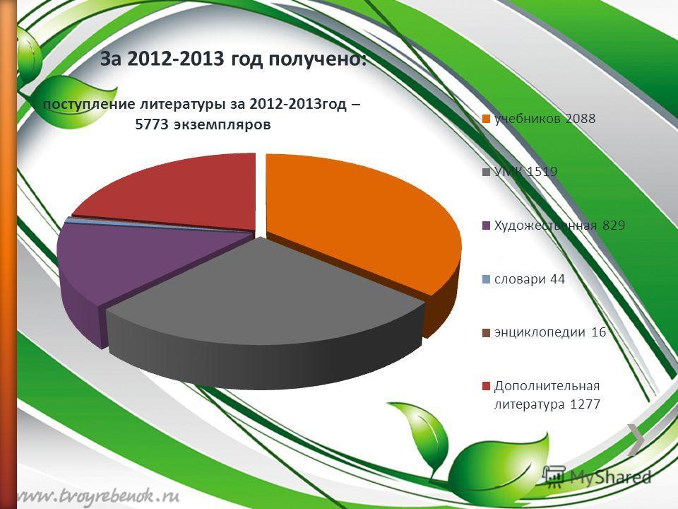 За 2012-2013 год получено: