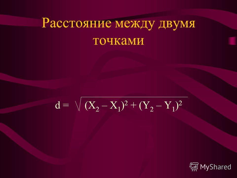 Расстояние между двумя точками d = (X 2 – X 1 ) 2 + (Y 2 – Y 1 ) 2