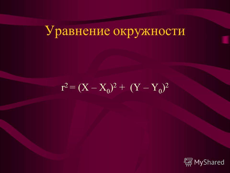 Уравнение окружности r 2 = (X – X 0 ) 2 + (Y – Y 0 ) 2