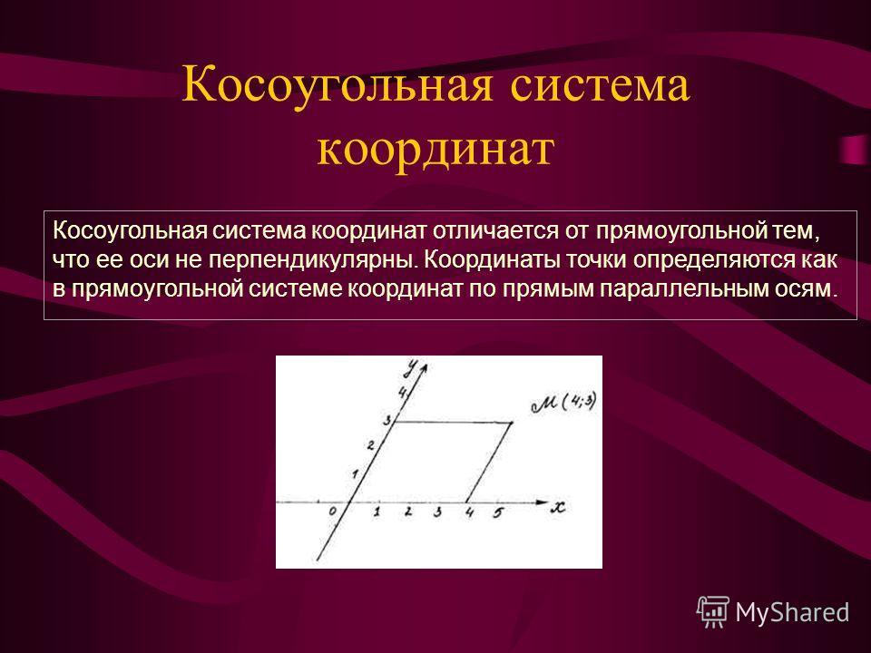 Косоугольная система координат Косоугольная система координат отличается от прямоугольной тем, что ее оси не перпендикулярны. Координаты точки определяются как в прямоугольной системе координат по прямым параллельным осям.