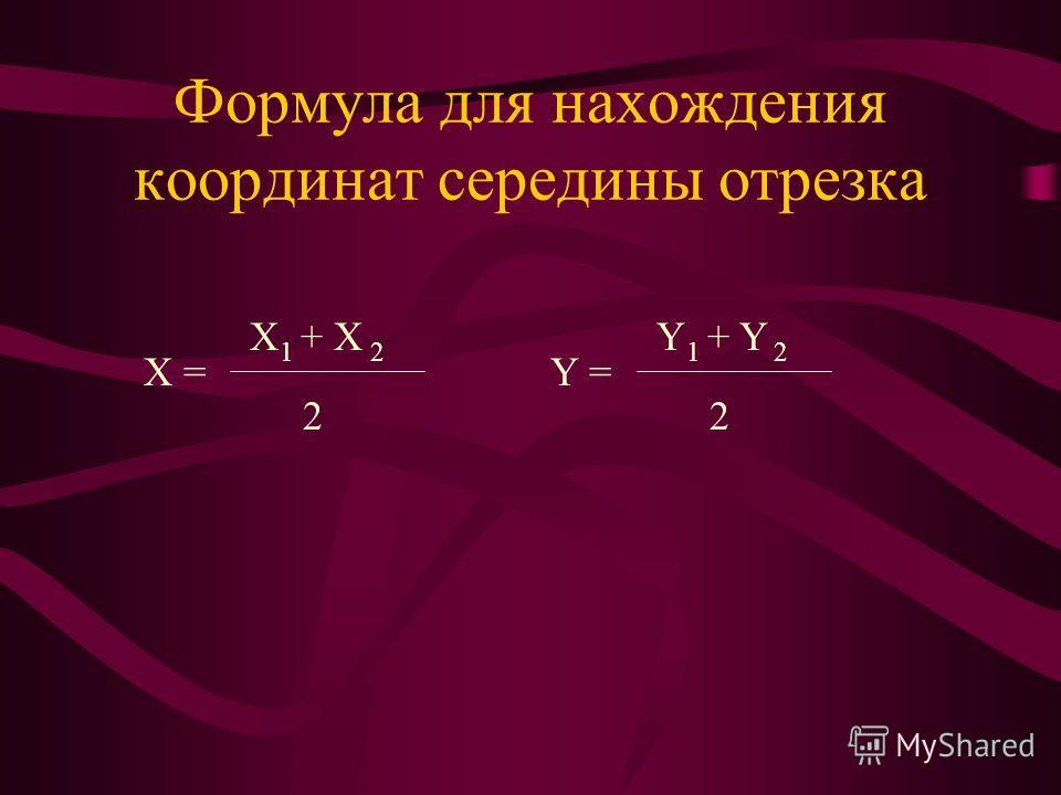 Формула для нахождения координат середины отрезка X = X 1 + X 2 2 Y = Y 1 + Y 2 2
