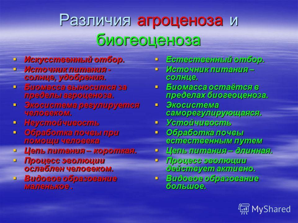 Различия агроценоза и биогеоценоза Искусственный отбор. Искусственный отбор. Источник питания - солнце, удобрения. Источник питания - солнце, удобрения. Биомасса выносится за пределы агроценоза. Биомасса выносится за пределы агроценоза. Экосистема ре
