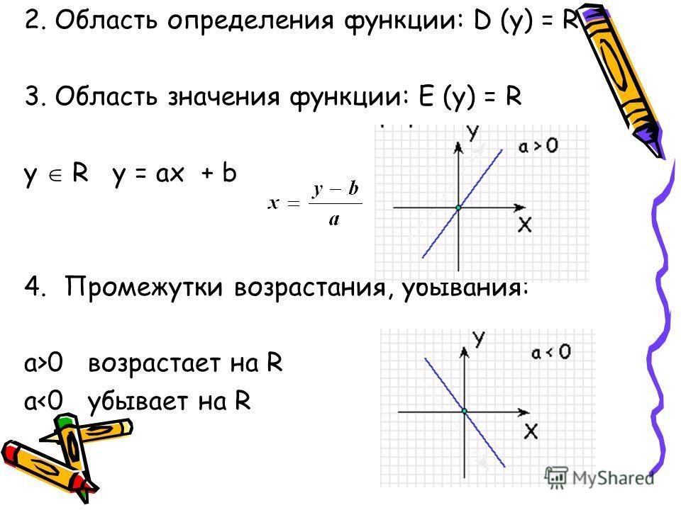 2. Область определения функции: D (y) = R 3. Область значения функции: E (y) = R y R y = ax + b 4.Промежутки возрастания, убывания: a>0 возрастает на R a