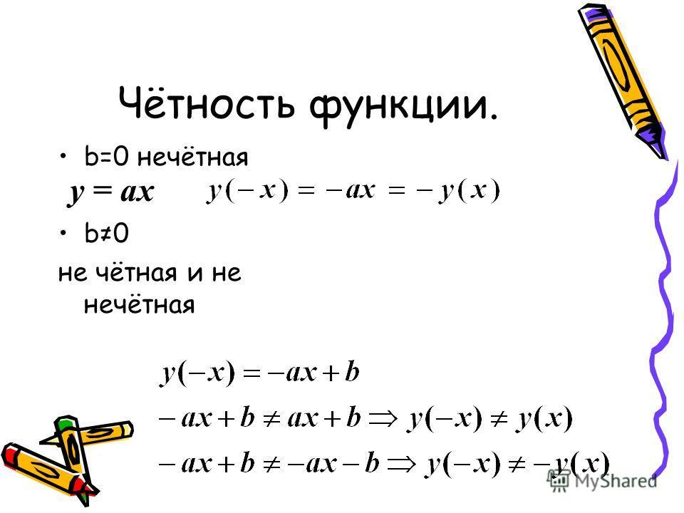 Чётность функции. b=0 нечётная b0 не чётная и не нечётная y = ax