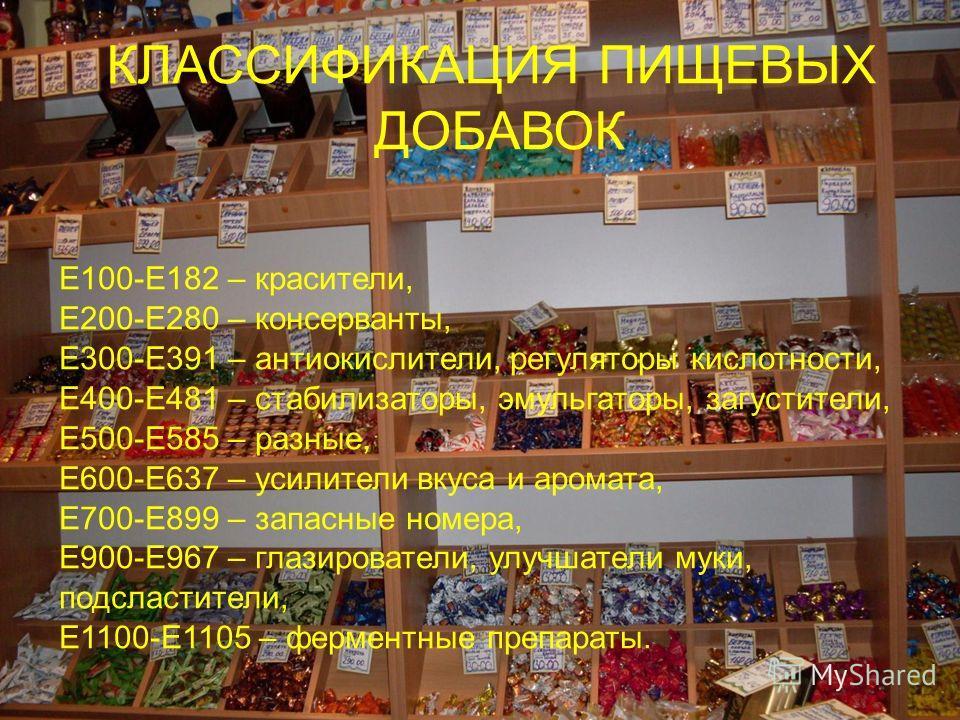 КЛАССИФИКАЦИЯ ПИЩЕВЫХ ДОБАВОК Е100-Е182 – красители, Е200-Е280 – консерванты, Е300-Е391 – антиокислители, регуляторы кислотности, Е400-Е481 – стабилизаторы, эмульгаторы, загустители, Е500-Е585 – разные, Е600-Е637 – усилители вкуса и аромата, Е700-Е89