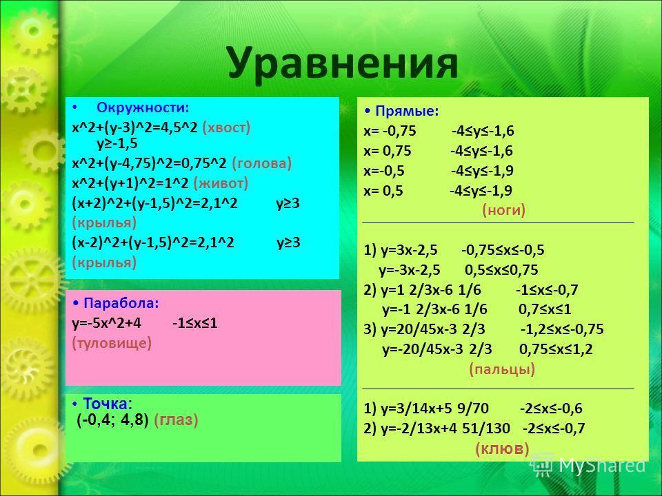 Уравнения Прямые: x= -0,75 -4y-1,6 x= 0,75 -4y-1,6 x=-0,5 -4y-1,9 x= 0,5 -4y-1,9 (ноги) 1) y=3x-2,5 -0,75x-0,5 y=-3x-2,5 0,5x0,75 2) y=1 2/3x-6 1/6 -1x-0,7 y=-1 2/3x-6 1/6 0,7x1 3) y=20/45x-3 2/3 -1,2x-0,75 y=-20/45x-3 2/3 0,75x1,2 (пальцы) 1) y=3/14