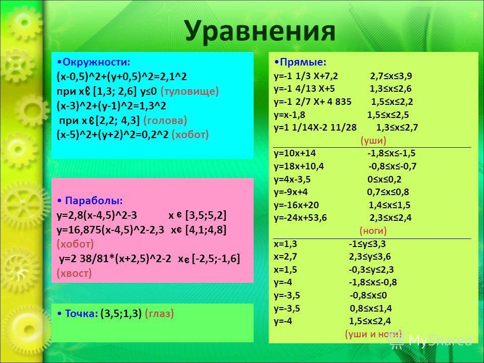 Уравнения Прямые: y=-1 1/3 Х+7,2 2,7x3,9 y=-1 4/13 X+5 1,3x2,6 y=-1 2/7 X+ 4 835 1,5x2,2 y=x-1,8 1,5x2,5 y=1 1/14X-2 11/28 1,3x2,7 (уши) у=10х+14 -1,8x-1,5 y=18x+10,4 -0,8x-0,7 y=4x-3,5 0x0,2 y=-9x+4 0,7x0,8 y=-16x+20 1,4x1,5 y=-24x+53,6 2,3x2,4 (ног
