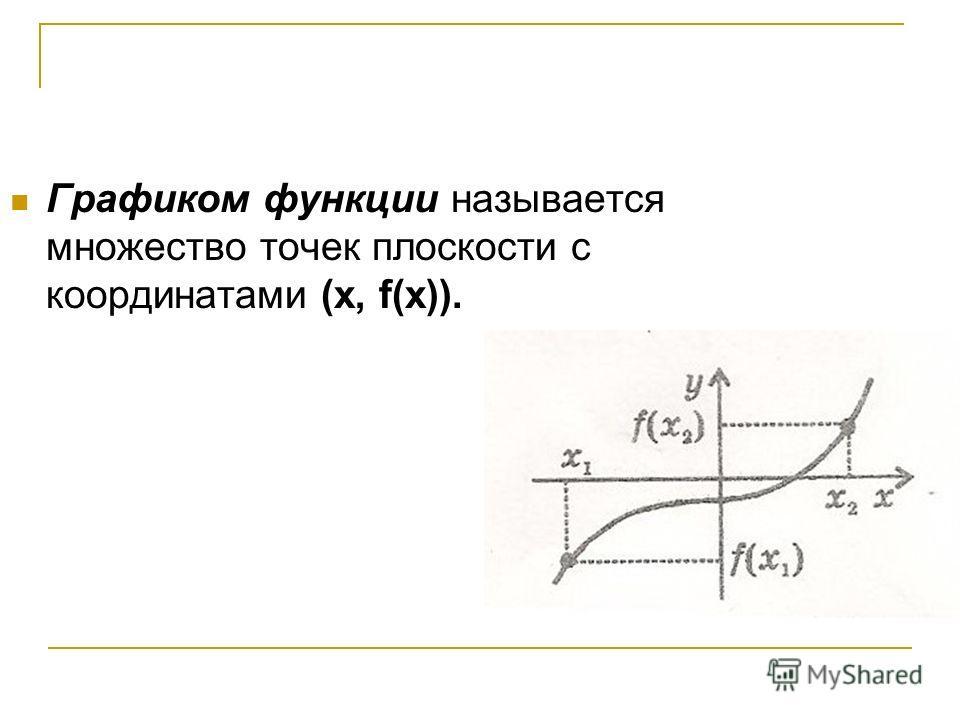Графиком функции называется множество точек плоскости с координатами (х, f(х)).