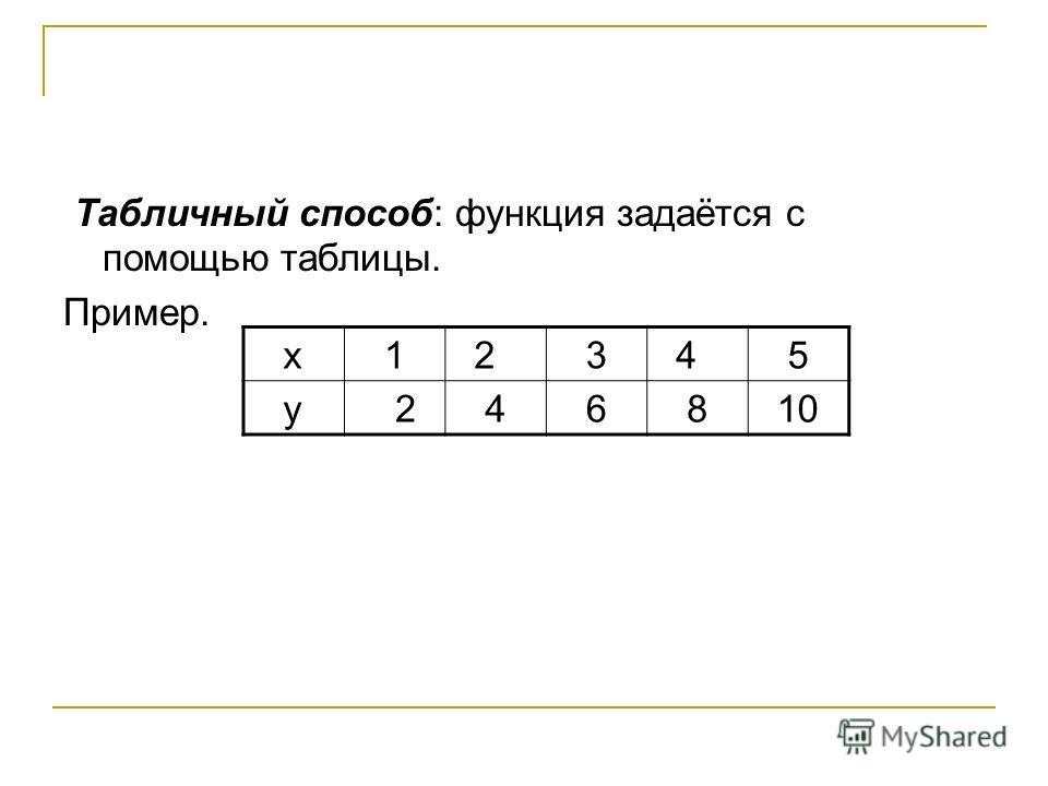 Табличный способ: функция задаётся с помощью таблицы. Пример. х 1 2 3 4 5 у 2 4 6 8 10