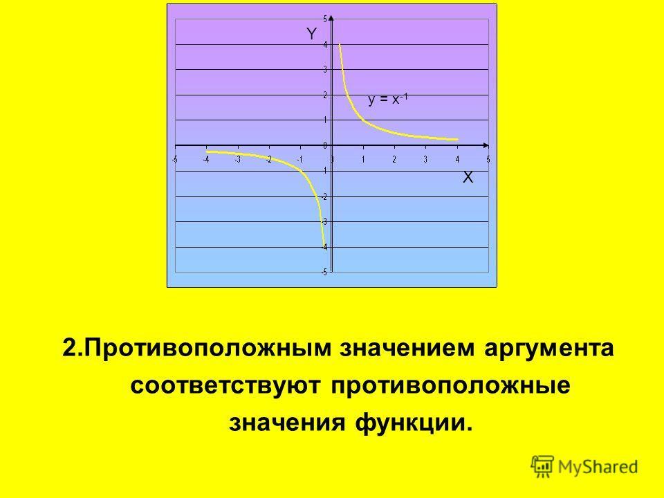 2.Противоположным значением аргумента соответствуют противоположные значения функции. X Y y = x -1