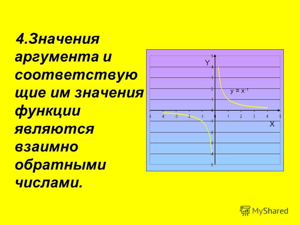 4.Значения аргумента и соответствую щие им значения функции являются взаимно обратными числами. X Y y = x -1