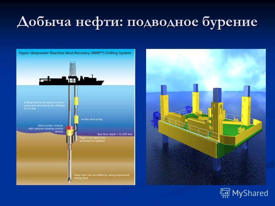 Добыча нефти: подводное бурение