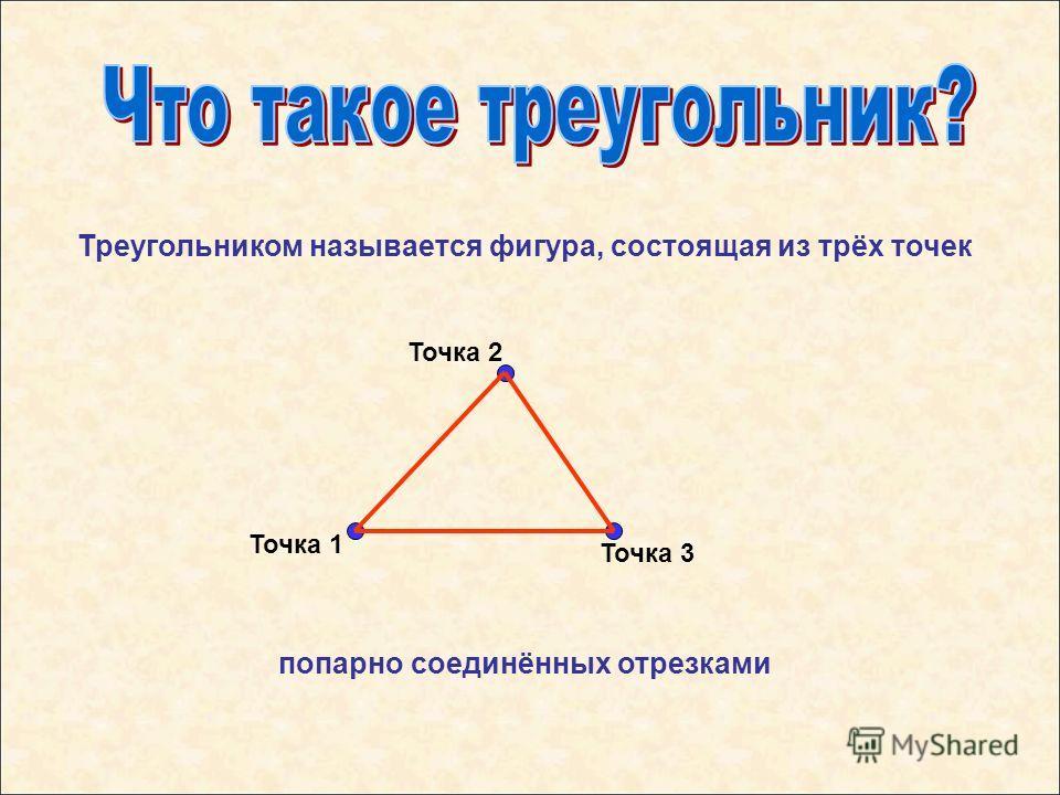 Треугольником называется фигура, состоящая из трёх точек Точка 1 Точка 2 Точка 3 попарно соединённых отрезками