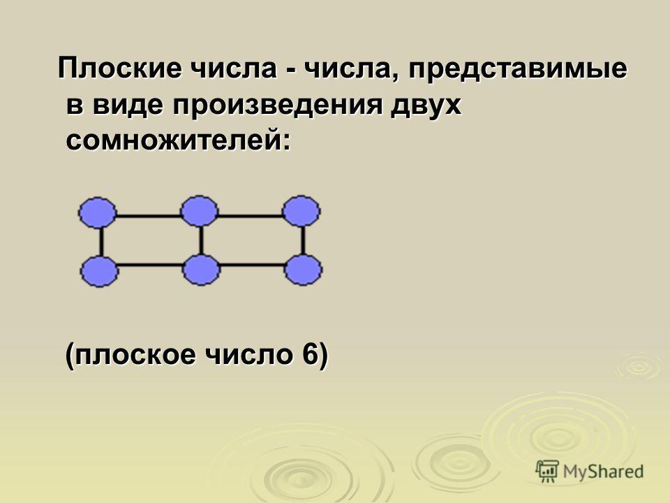 Плоские числа - числа, представимые в виде произведения двух сомножителей: Плоские числа - числа, представимые в виде произведения двух сомножителей: (плоское число 6) (плоское число 6)