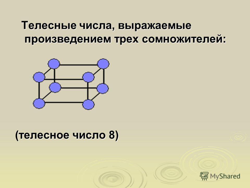 Телесные числа, выражаемые произведением трех сомножителей: Телесные числа, выражаемые произведением трех сомножителей: (телесное число 8)