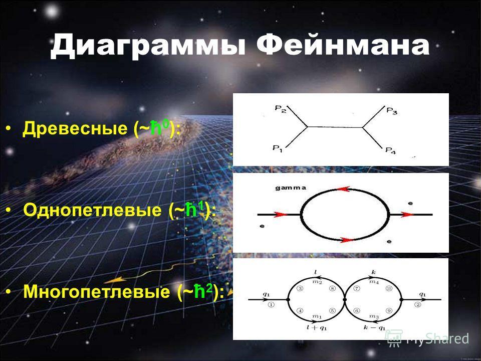 Диаграммы Фейнмана Древесные (~ ħ 0 ): Однопетлевые (~ ħ 1 ) : Многопетлевые (~ ħ 2 ):