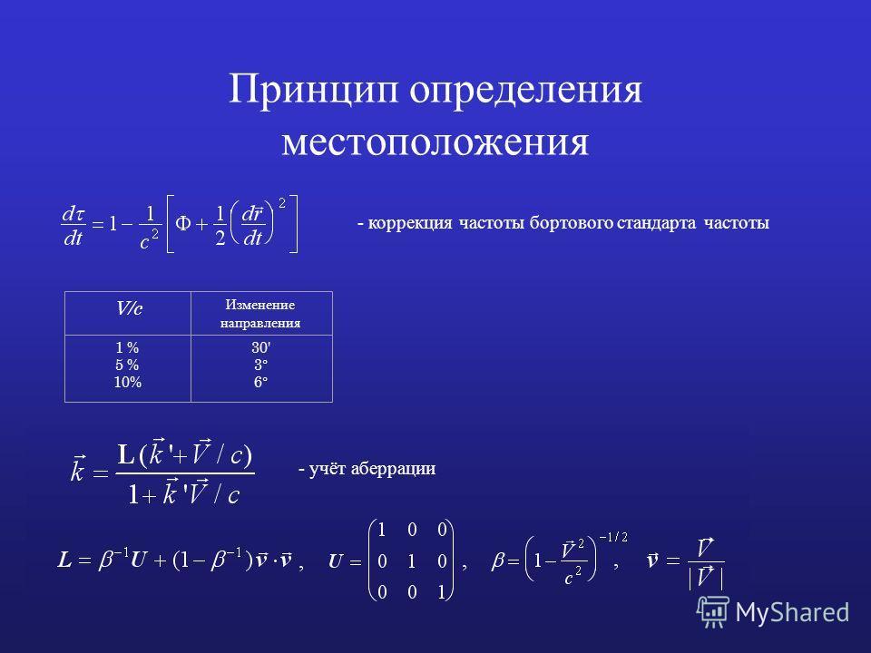 Принцип определения местоположения V/c Изменение направления 1 % 5 % 10% 30' 3° 6° - коррекция частоты бортового стандарта частоты,,, - учёт аберрации